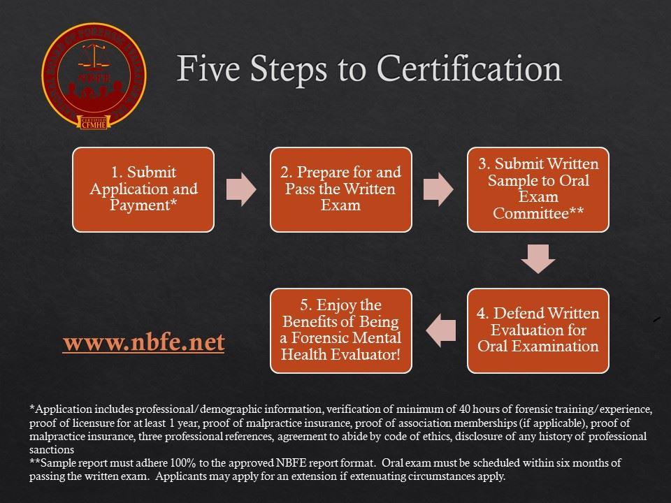 bf0f2487738e9 National Board of Forensic Evaluators, Inc. - NBFE/FMHCA Forensic ...